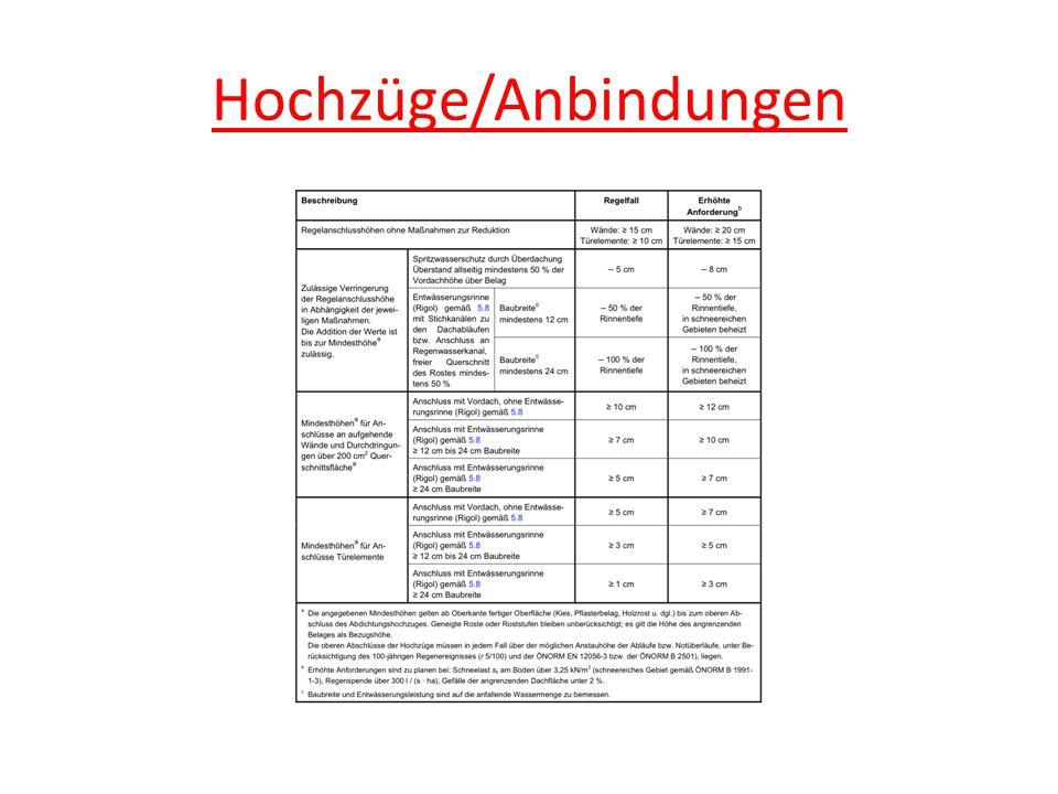 Hochzüge/Anbindungen