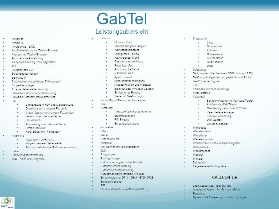 GabTel Leistungsübersicht