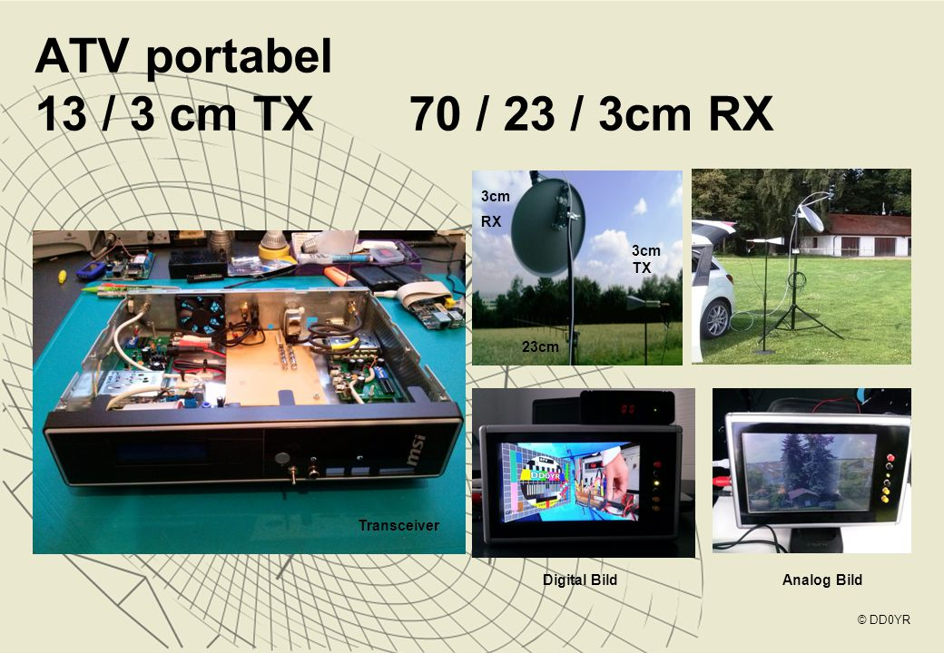 ATV portabel 13 / 3 cm TX 70 / 23 / 3cm RX