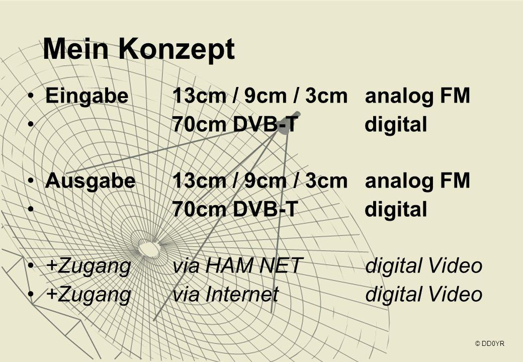 Mein Konzept Eingabe 13cm / 9cm / 3cm analog FM 70cm DVB-T digital
