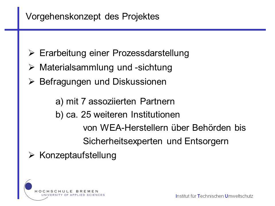 Vorgehenskonzept des Projektes