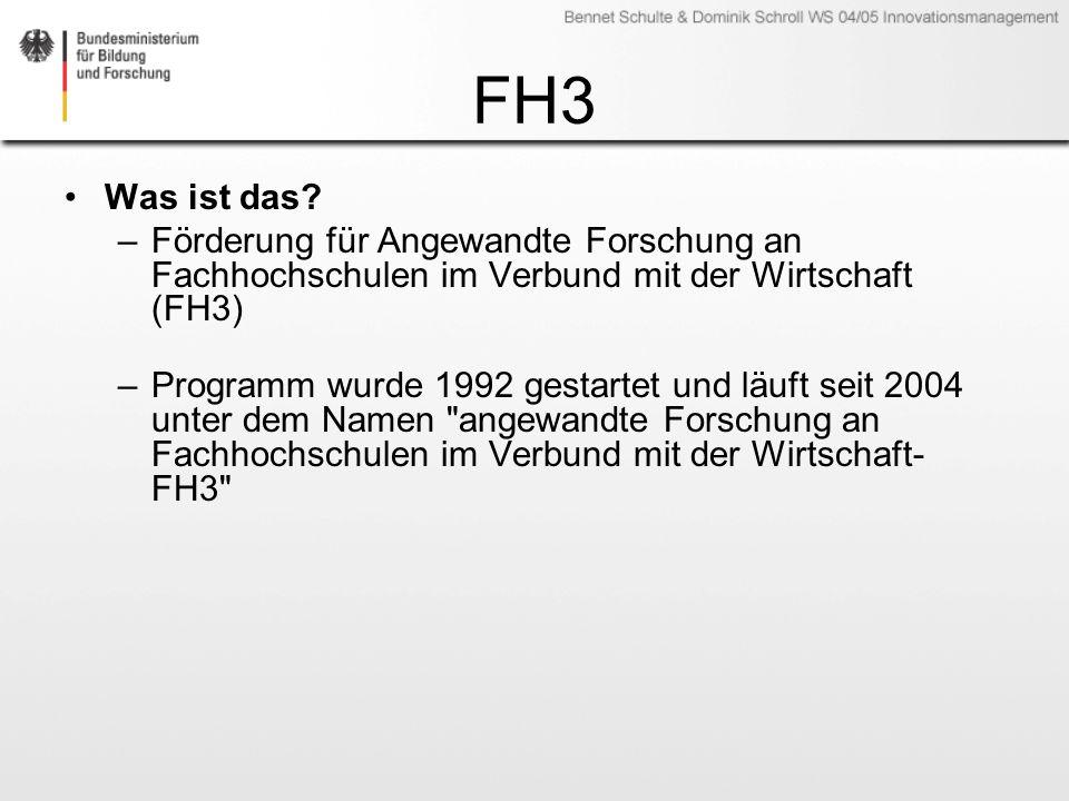 FH3 Was ist das Förderung für Angewandte Forschung an Fachhochschulen im Verbund mit der Wirtschaft (FH3)