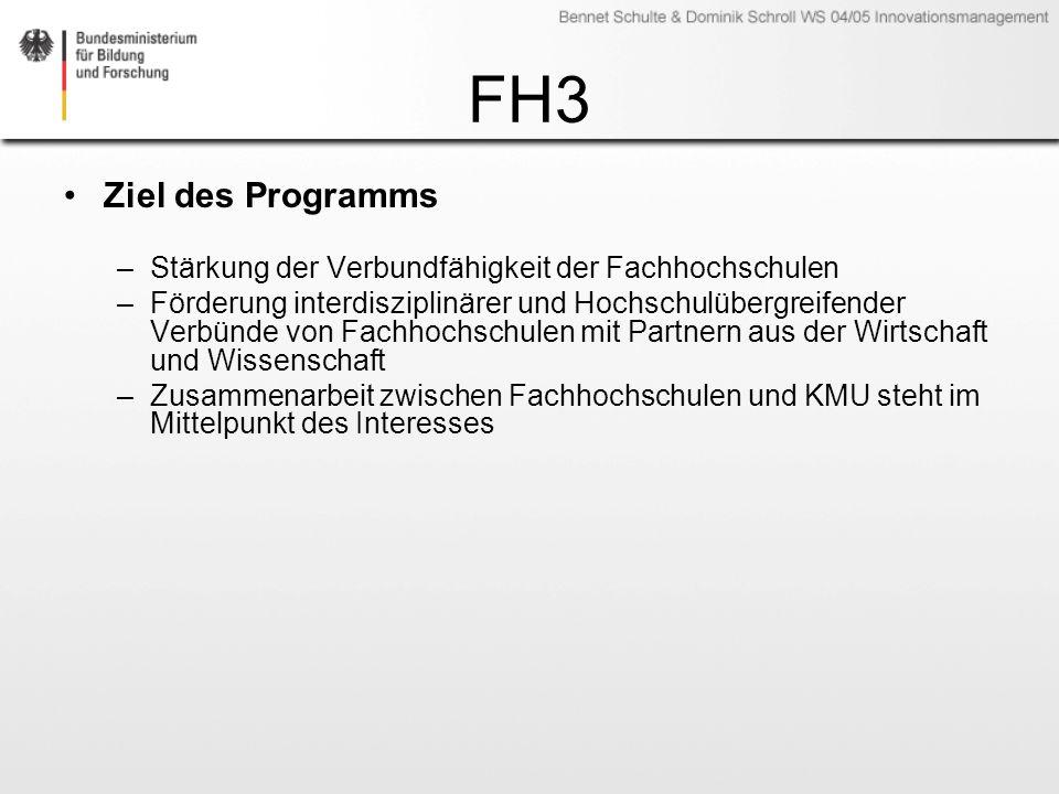 FH3 Ziel des Programms. Stärkung der Verbundfähigkeit der Fachhochschulen.