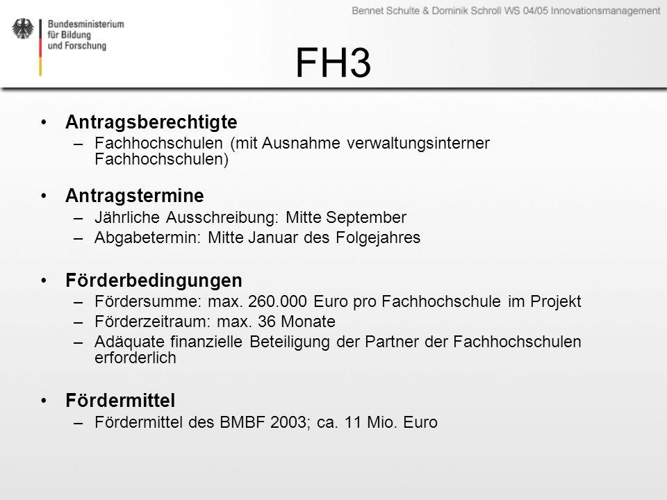 FH3 Antragsberechtigte Antragstermine Förderbedingungen Fördermittel