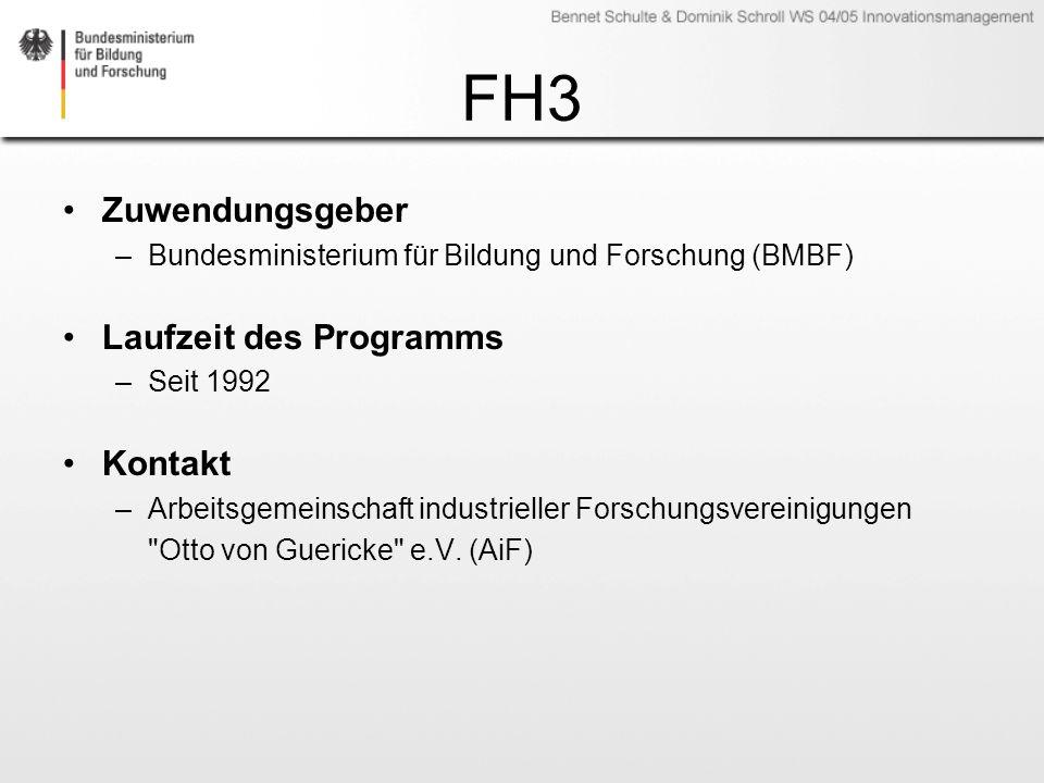 FH3 Zuwendungsgeber Laufzeit des Programms Kontakt