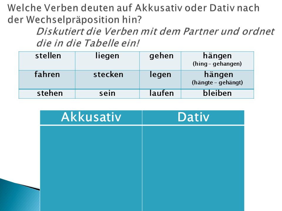 Wo warst du in den ferien ppt video online herunterladen for Nach akkusativ oder dativ