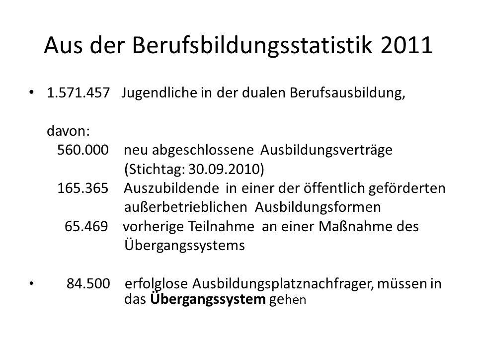 Aus der Berufsbildungsstatistik 2011