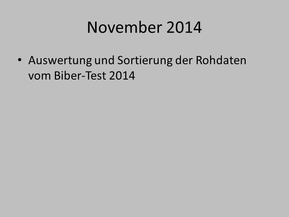 November 2014 Auswertung und Sortierung der Rohdaten vom Biber-Test 2014