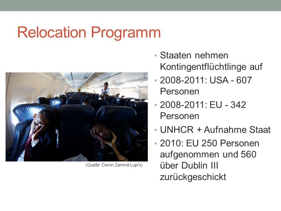 Relocation Programm Staaten nehmen Kontingentflüchtlinge auf