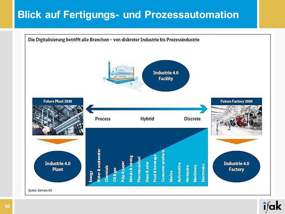 Blick auf Fertigungs- und Prozessautomation