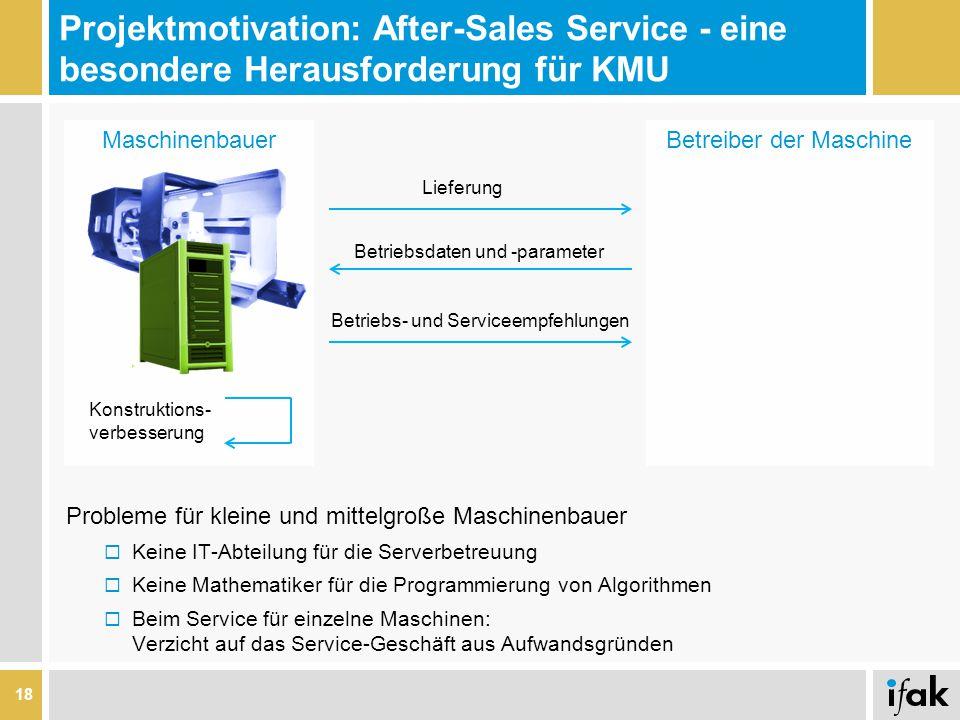 Projektmotivation: After-Sales Service - eine besondere Herausforderung für KMU