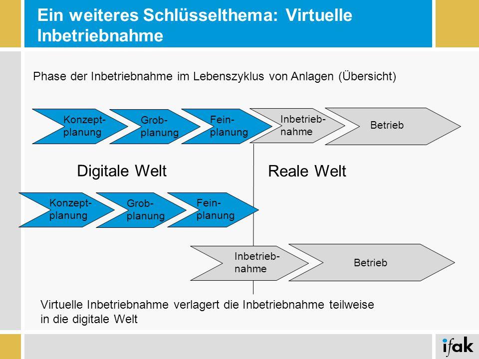 Ein weiteres Schlüsselthema: Virtuelle Inbetriebnahme