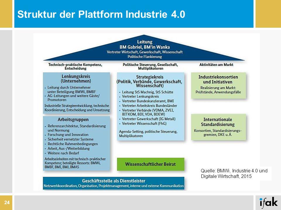Struktur der Plattform Industrie 4.0