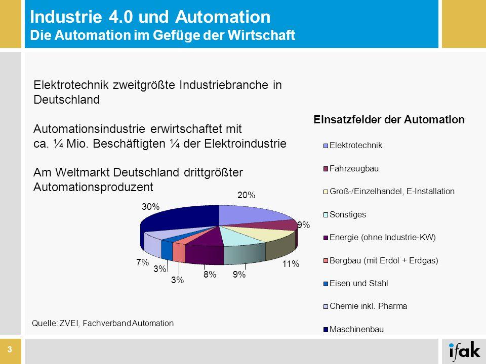 Industrie 4.0 und Automation Die Automation im Gefüge der Wirtschaft