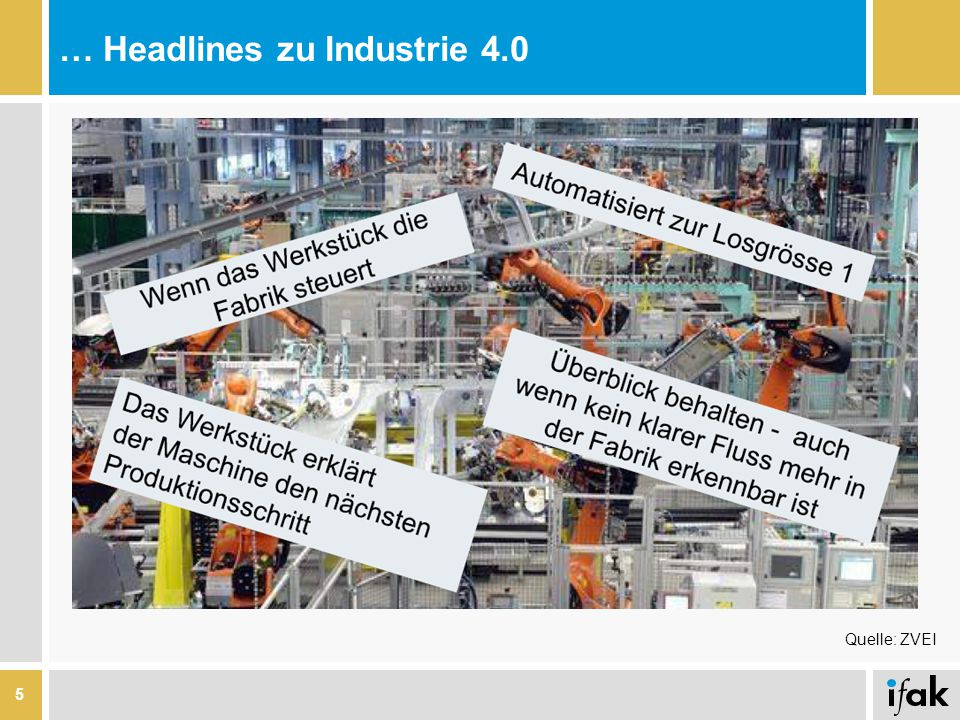 … Headlines zu Industrie 4.0