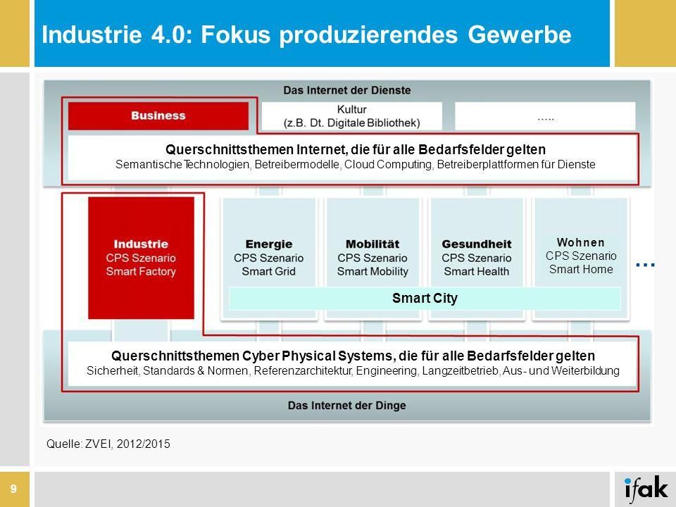 Industrie 4.0: Fokus produzierendes Gewerbe