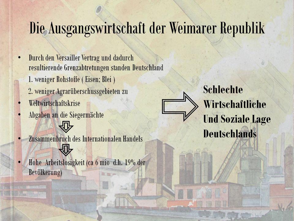 Die Ausgangswirtschaft der Weimarer Republik