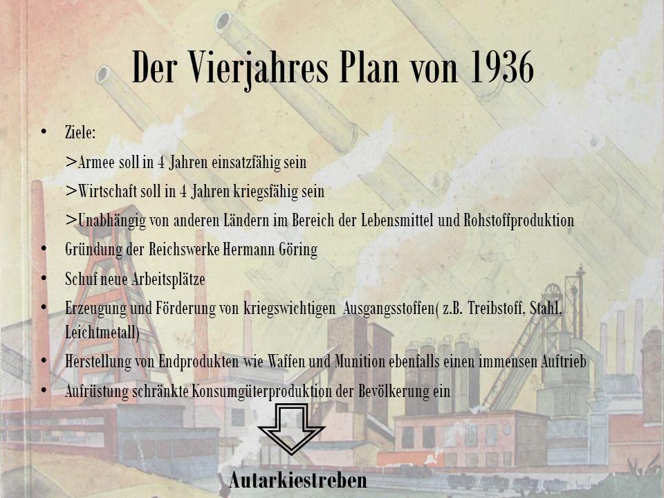 Der Vierjahres Plan von 1936
