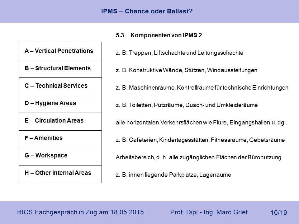 5.3 Komponenten von IPMS 2 z. B. Treppen, Liftschächte und Leitungsschächte. z. B. Konstruktive Wände, Stützen, Windaussteifungen.