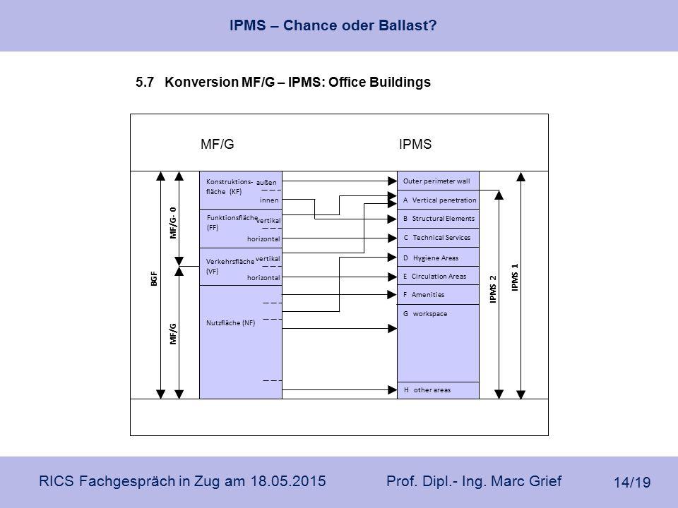 5.7 Konversion MF/G – IPMS: Office Buildings