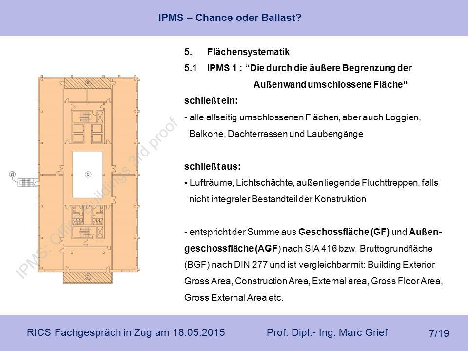 5. Flächensystematik 5.1 IPMS 1 : Die durch die äußere Begrenzung der. Außenwand umschlossene Fläche