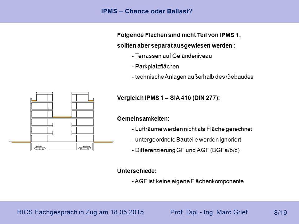 Folgende Flächen sind nicht Teil von IPMS 1,