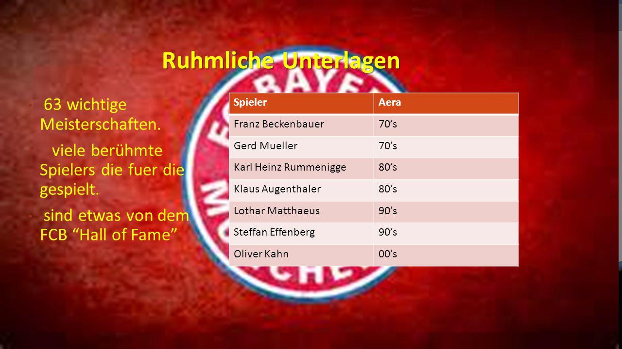 Ruhmliche Unterlagen 63 wichtige Meisterschaften.