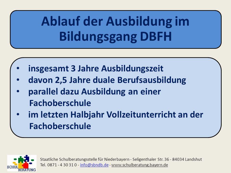 Ablauf der Ausbildung im Bildungsgang DBFH