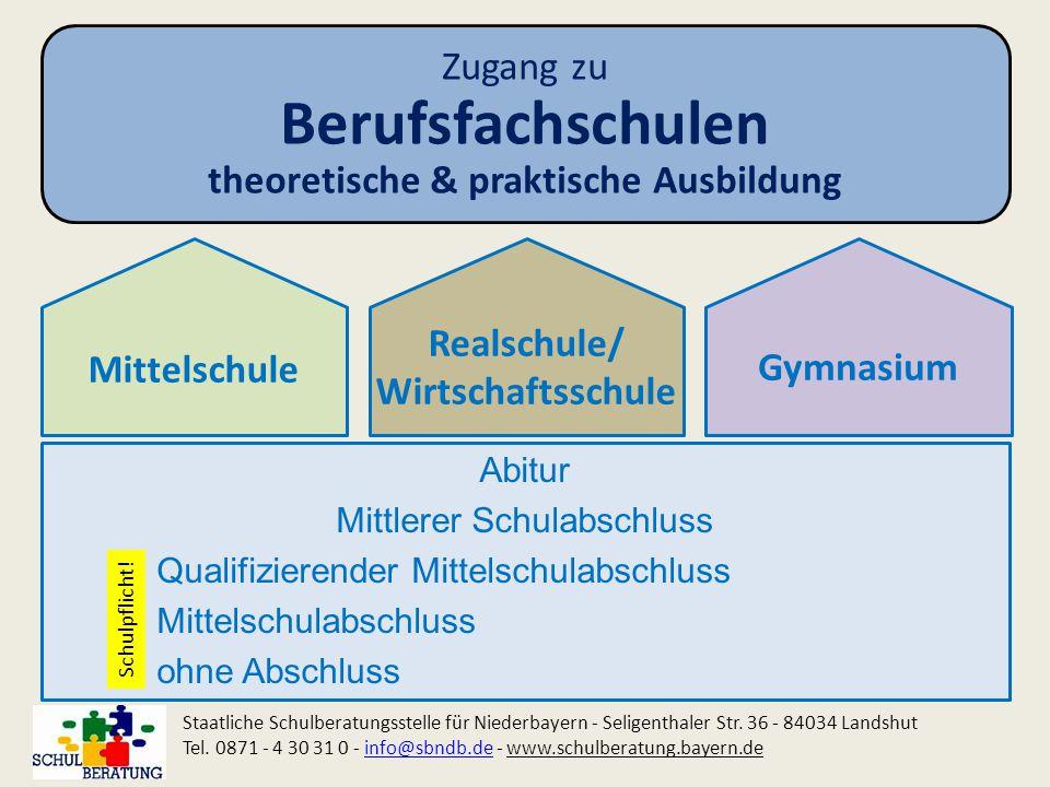 Berufsfachschulen theoretische & praktische Ausbildung