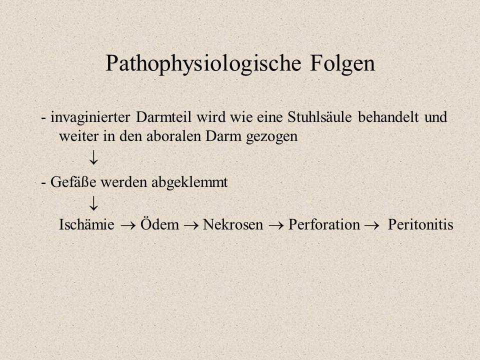 Pathophysiologische Folgen