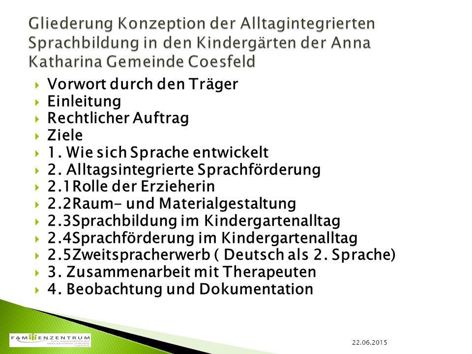Gliederung Konzeption der Alltagintegrierten Sprachbildung in den Kindergärten der Anna Katharina Gemeinde Coesfeld