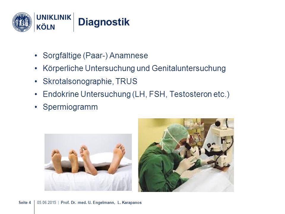 Diagnostik Sorgfältige (Paar-) Anamnese