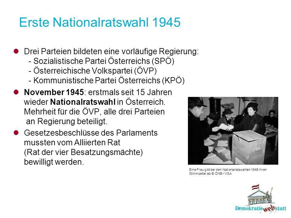 Erste Nationalratswahl 1945