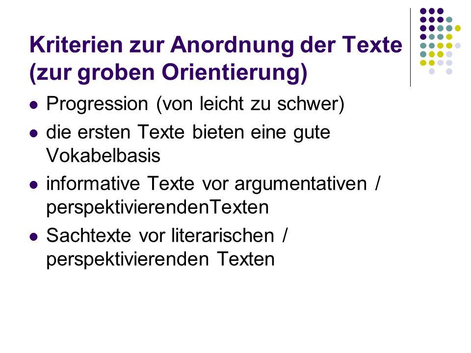 Kriterien zur Anordnung der Texte (zur groben Orientierung)