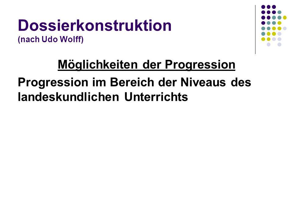 Dossierkonstruktion (nach Udo Wolff)