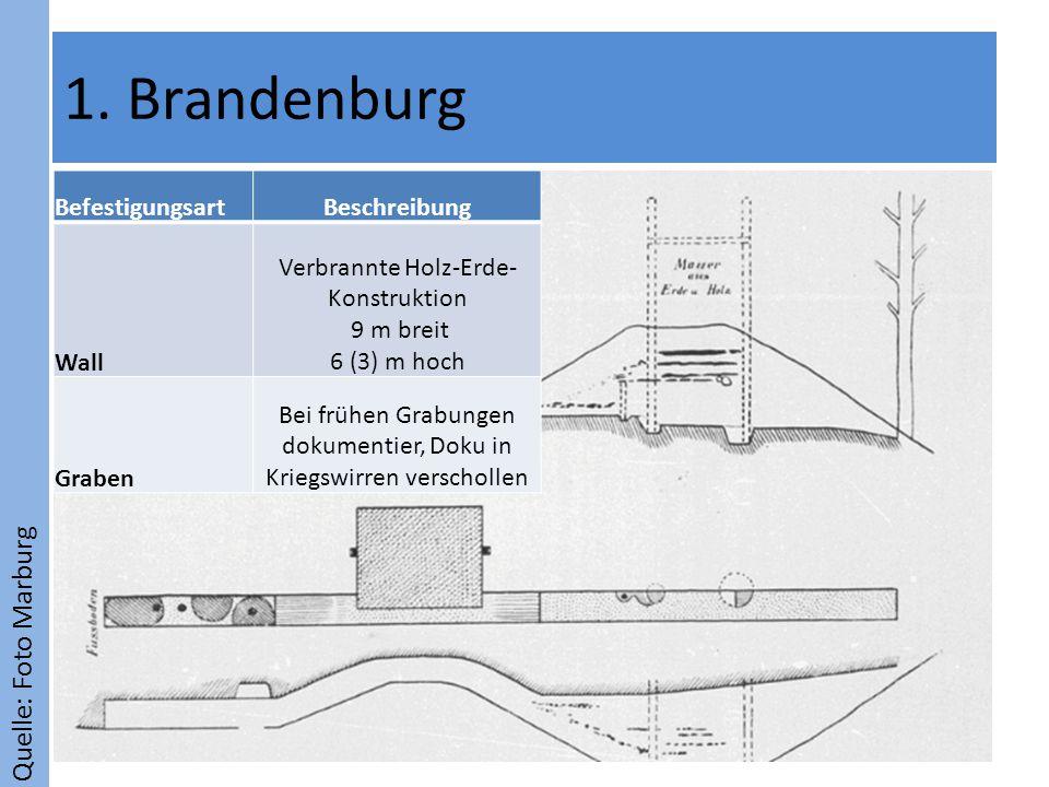 1. Brandenburg Quelle: Foto Marburg Befestigungsart Beschreibung Wall