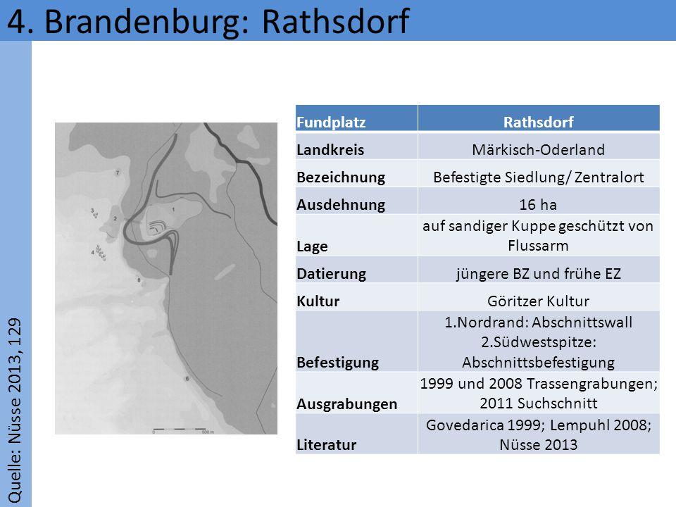4. Brandenburg: Rathsdorf