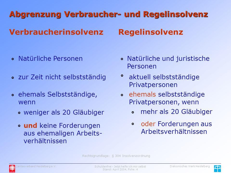 Abgrenzung Verbraucher- und Regelinsolvenz
