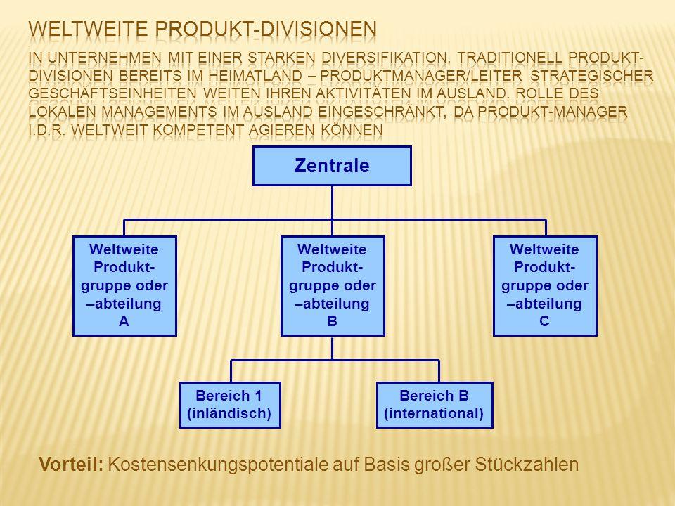 Weltweite Produkt-Divisionen