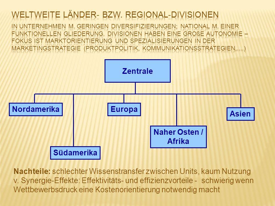 Weltweite Länder- bzw. Regional-Divisionen. In Unternehmen m