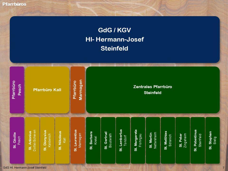 GdG / KGV Hl- Hermann-Josef Steinfeld Pfarrbüros Pfarrbüro Marmagen