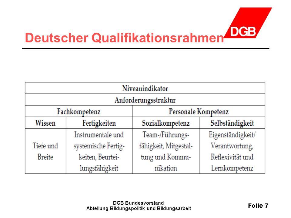 Deutscher Qualifikationsrahmen