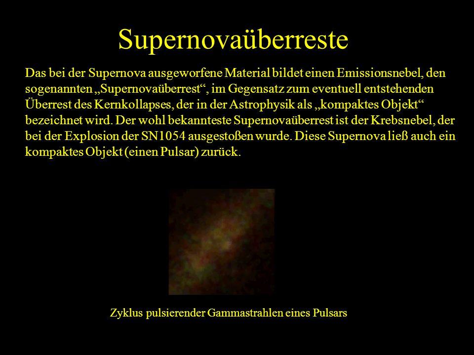 Supernovaüberreste
