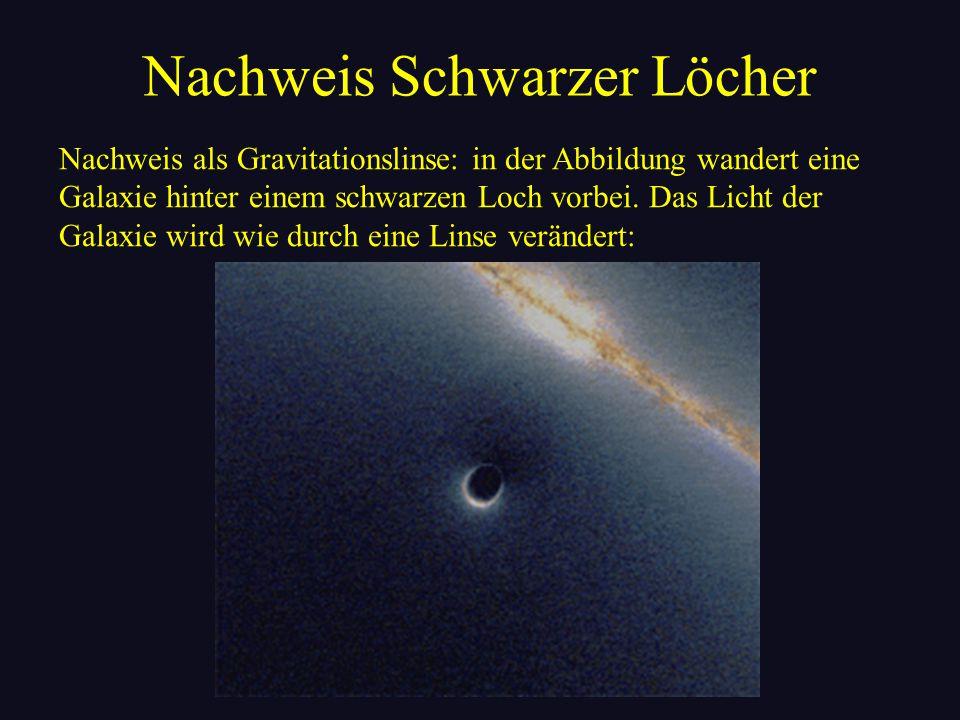 Nachweis Schwarzer Löcher