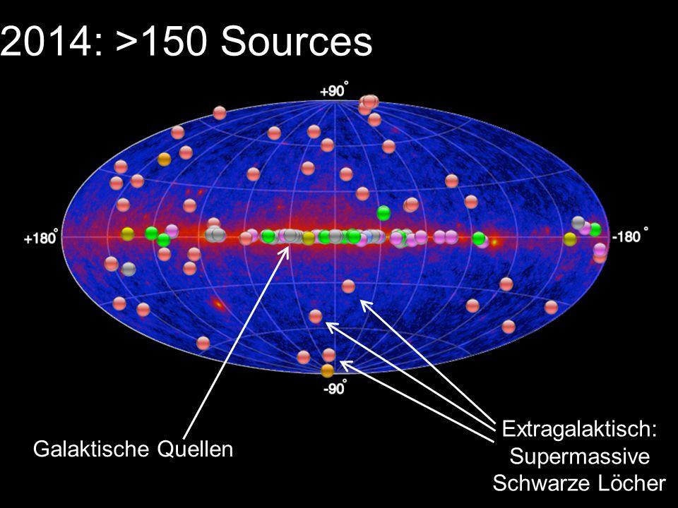 Extragalaktisch: Supermassive Schwarze Löcher