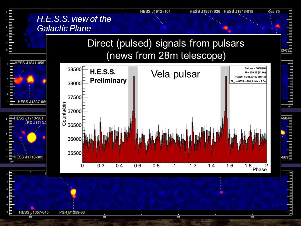 Direct (pulsed) signals from pulsars (news from 28m telescope)