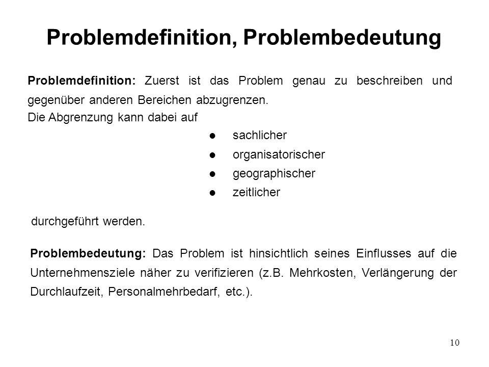 Problemdefinition, Problembedeutung