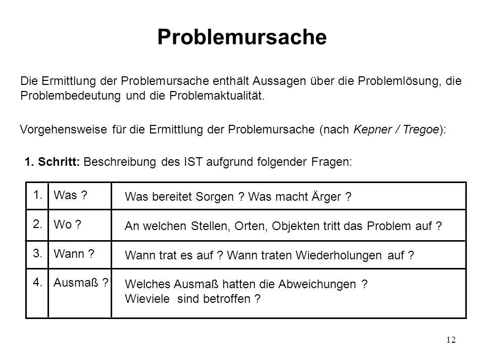 Problemursache Die Ermittlung der Problemursache enthält Aussagen über die Problemlösung, die Problembedeutung und die Problemaktualität.