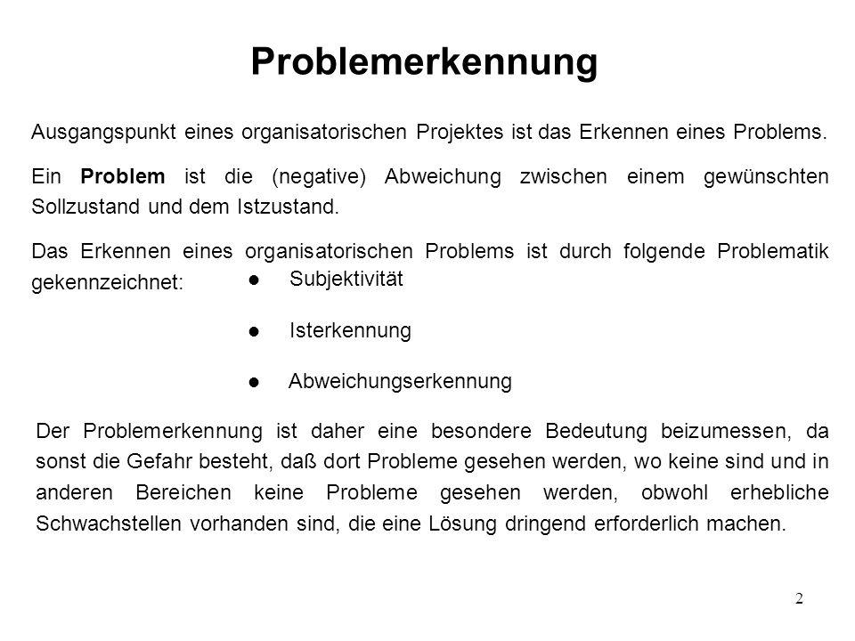 Problemerkennung Ausgangspunkt eines organisatorischen Projektes ist das Erkennen eines Problems.