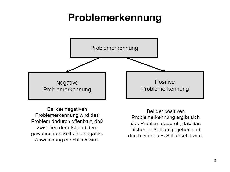 Problemerkennung Problemerkennung Negative Positive Problemerkennung